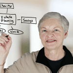 Estate Planning for a Single Person