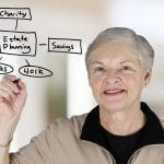 Common Excuses for Delaying Estate Planning
